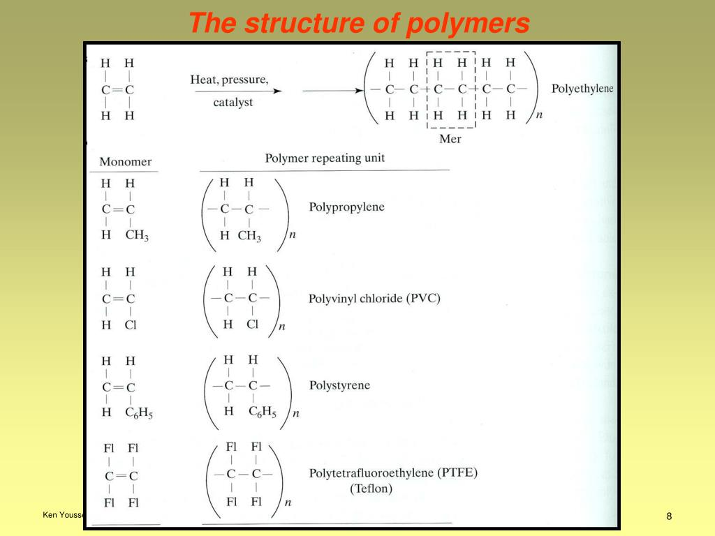 The structure of polymers
