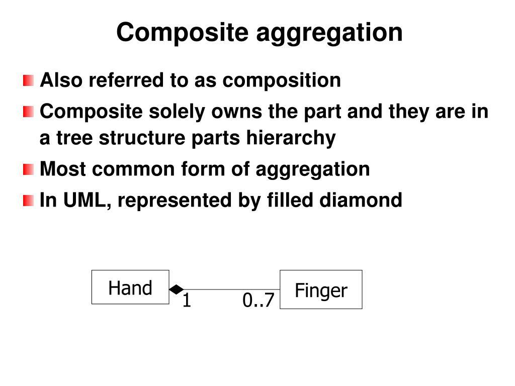 Composite aggregation