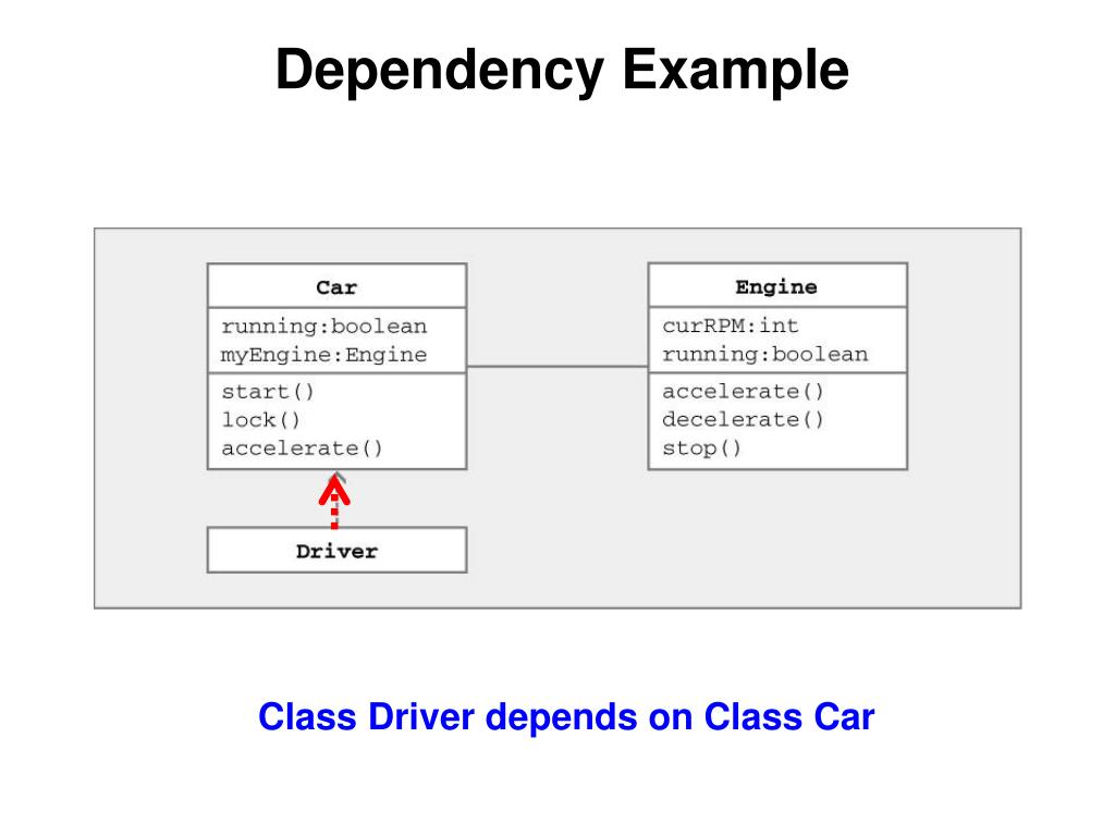 Dependency Example
