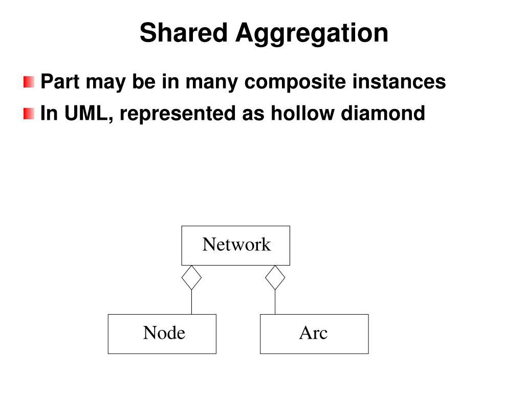 Shared Aggregation