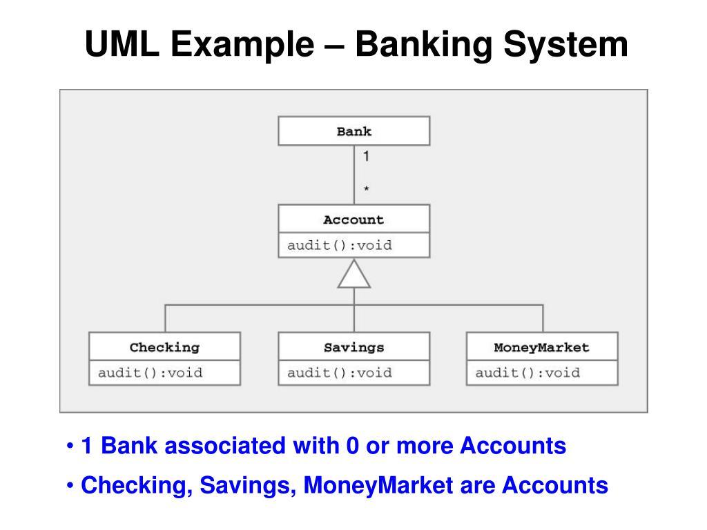 UML Example – Banking System
