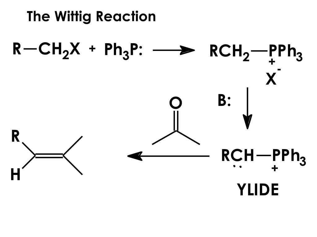 The Wittig Reaction