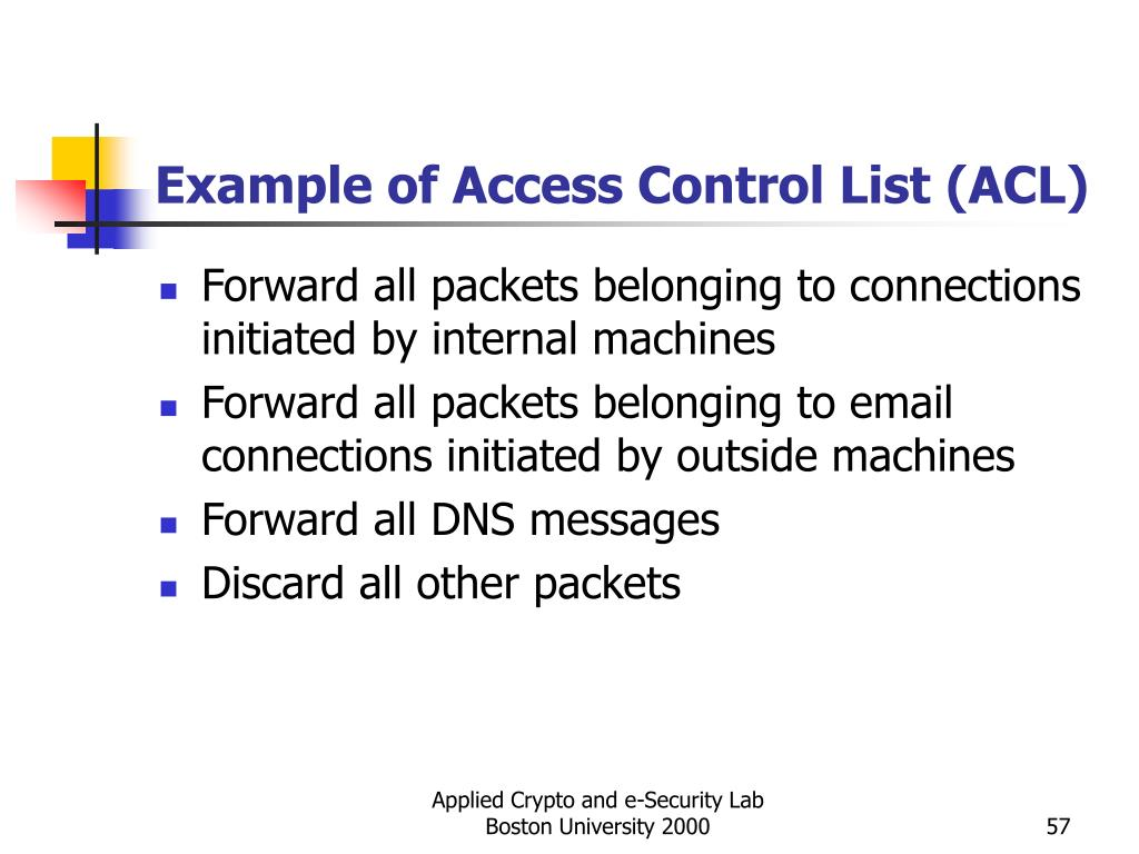Example of Access Control List (ACL)