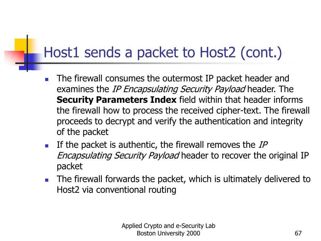 Host1 sends a packet to Host2 (cont.)