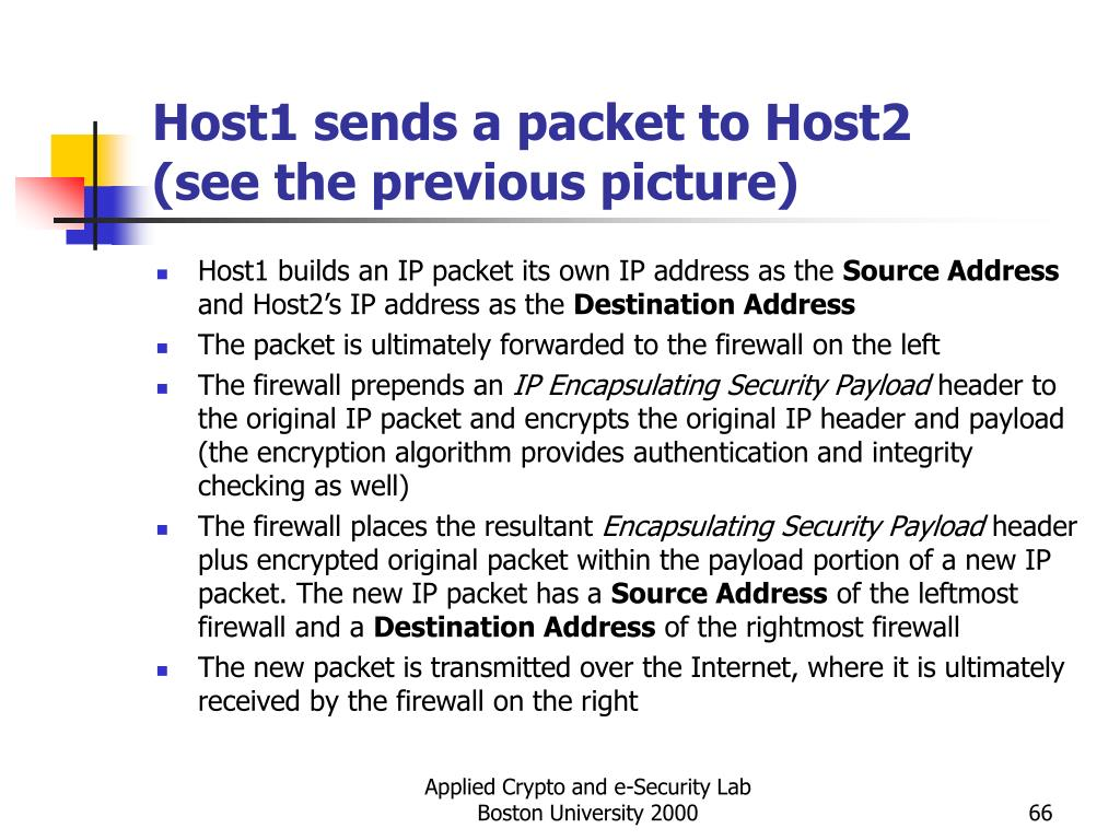 Host1 sends a packet to Host2