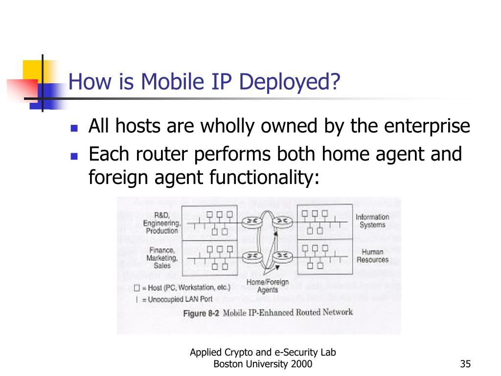 How is Mobile IP Deployed?
