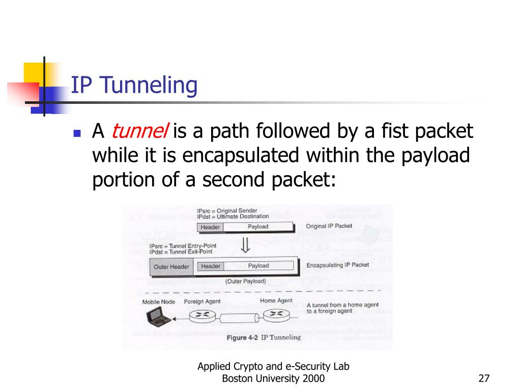 IP Tunneling