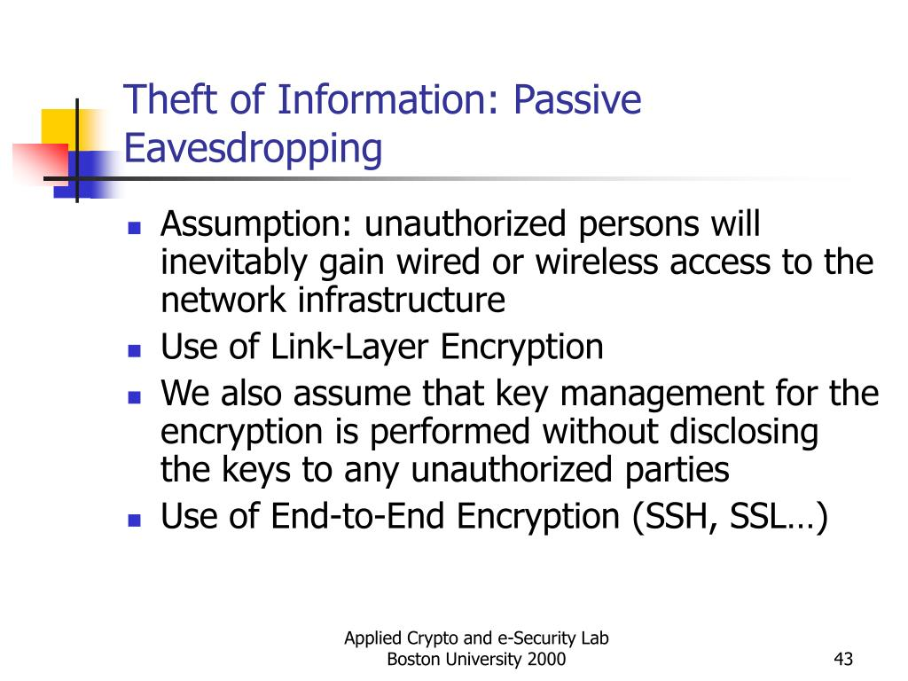 Theft of Information: Passive Eavesdropping