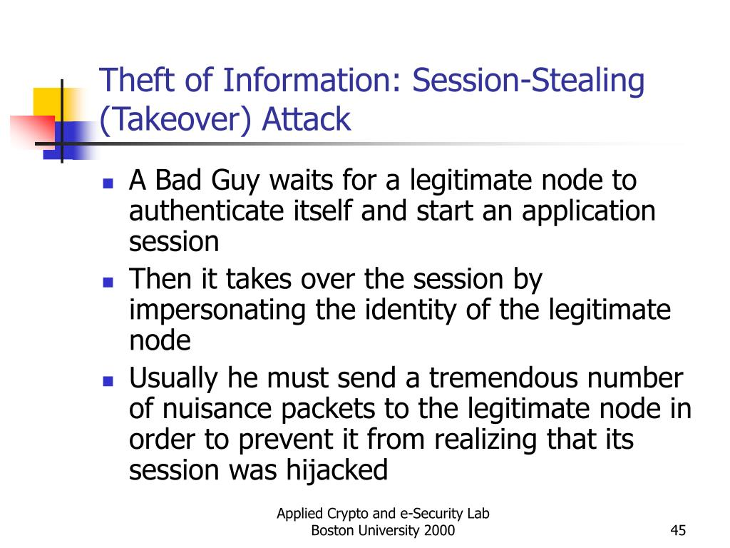 Theft of Information: Session-Stealing (Takeover) Attack