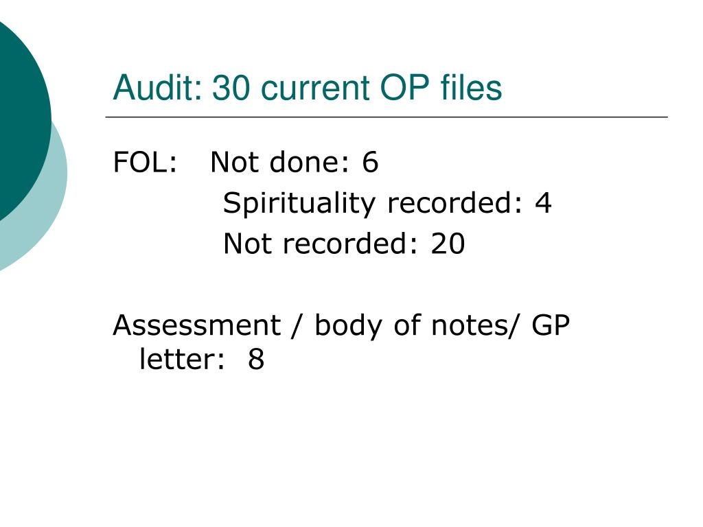 Audit: 30 current OP files