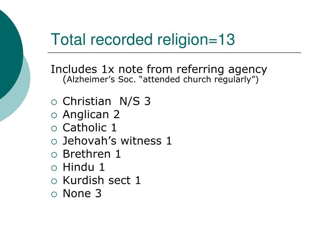 Total recorded religion=13