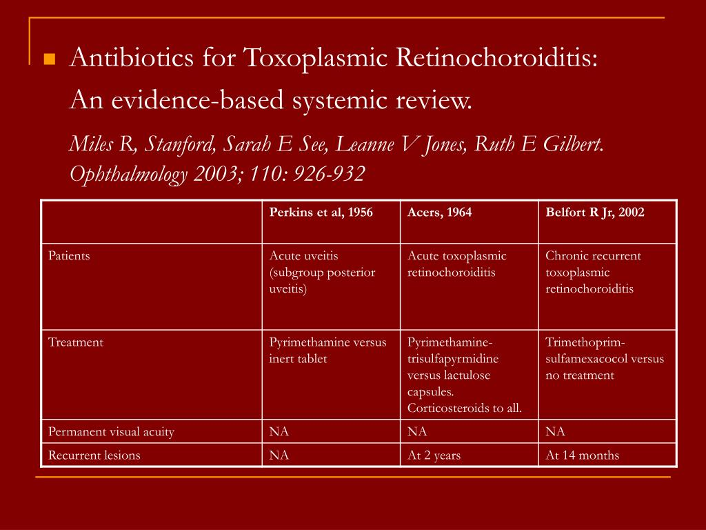 Antibiotics for Toxoplasmic Retinochoroiditis: