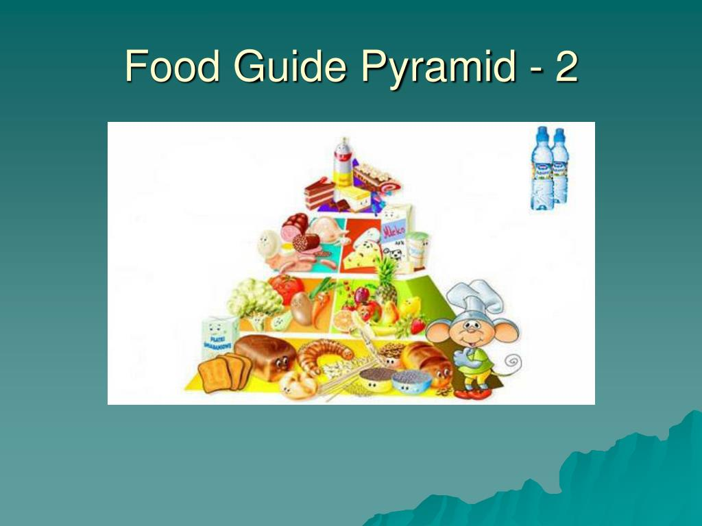 Food Guide Pyramid - 2