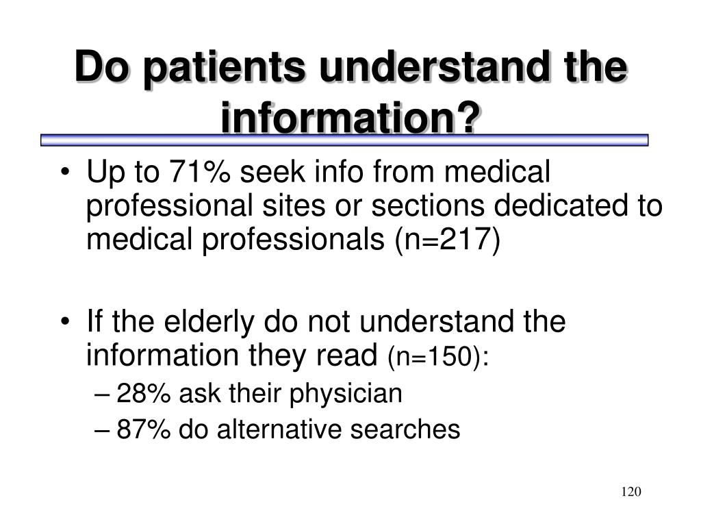 Do patients understand the information?