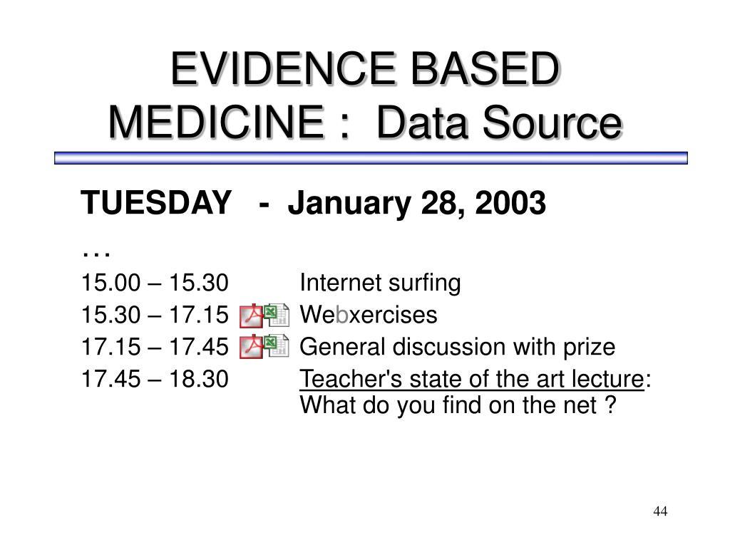 EVIDENCE BASED MEDICINE :  Data Source