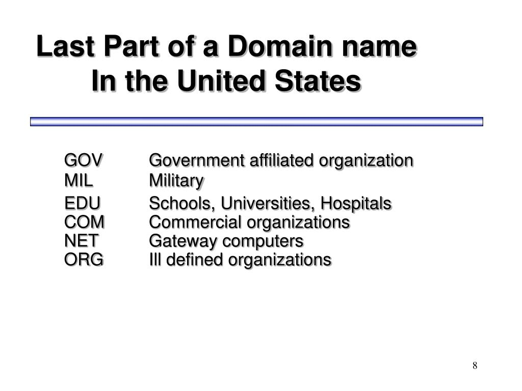 Last Part of a Domain name