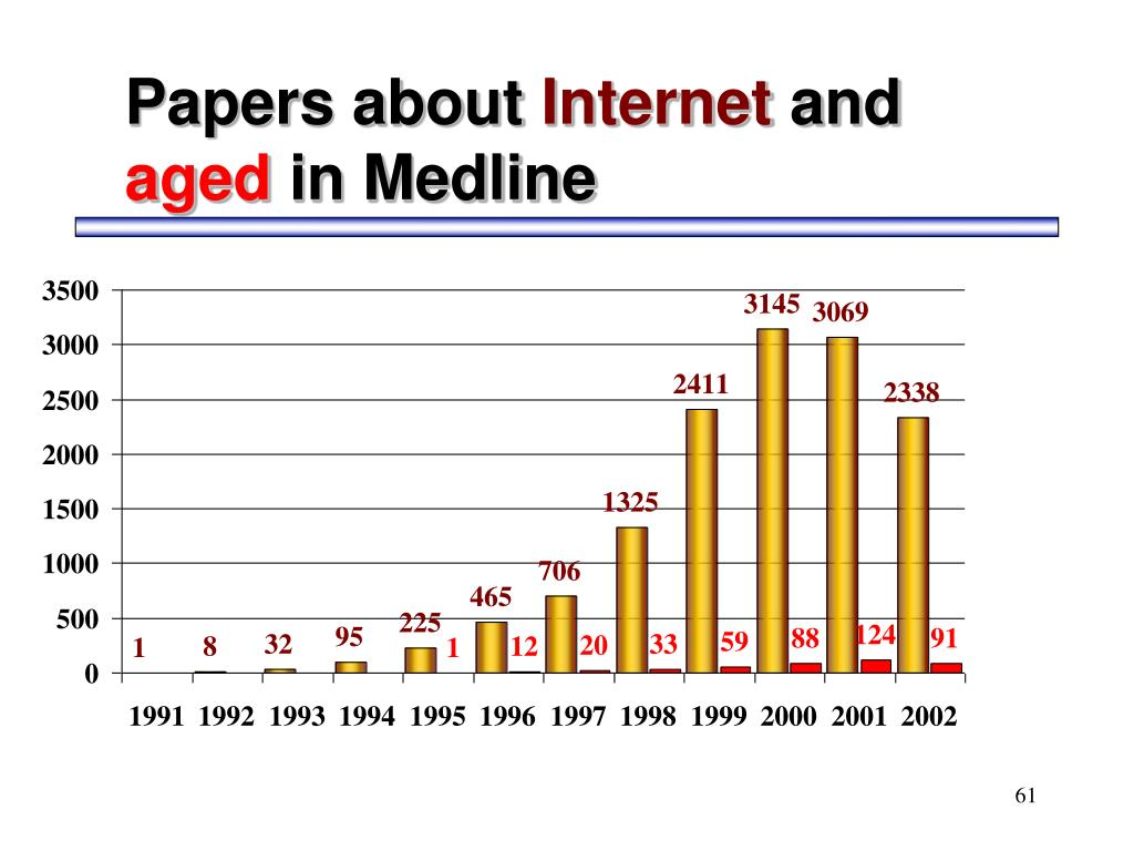 Papers about