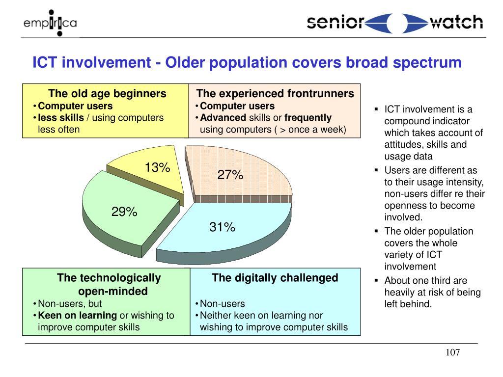 ICT involvement - Older