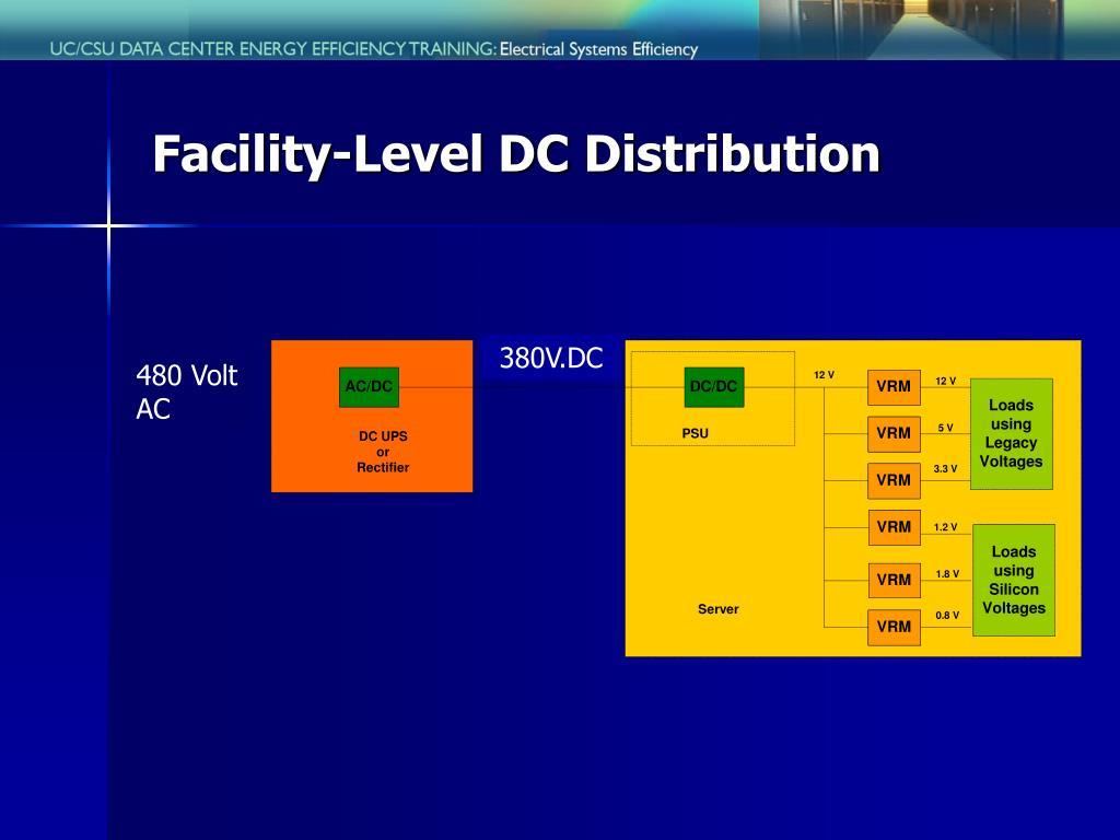 Facility-Level DC Distribution