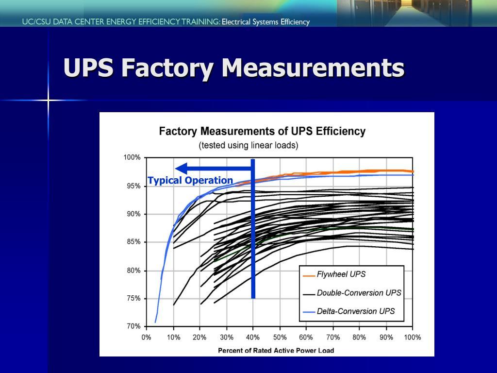 UPS Factory Measurements