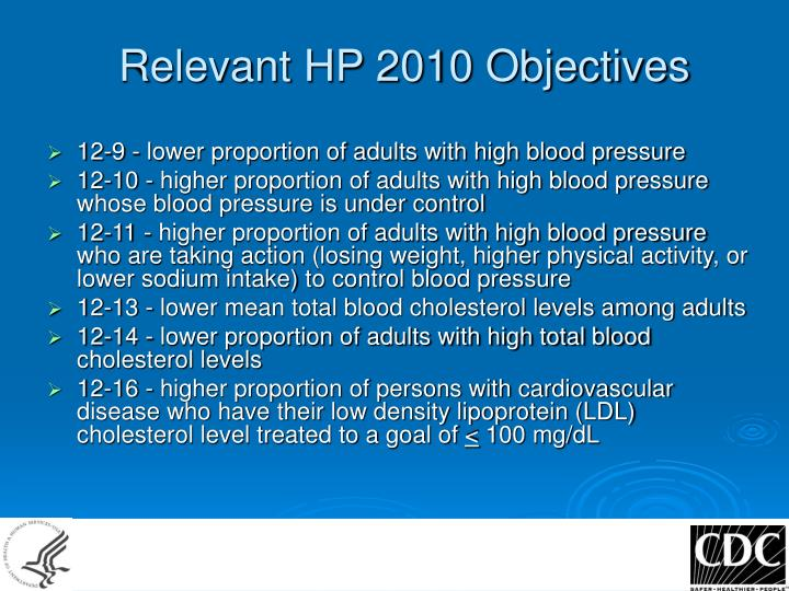 Relevant HP 2010 Objectives