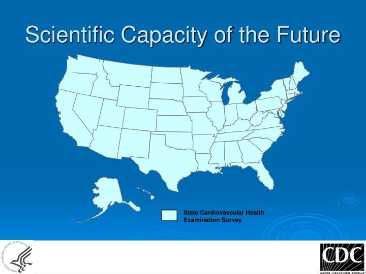 Scientific Capacity of the Future