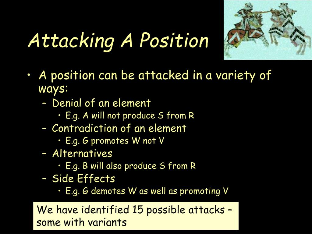 Attacking A Position