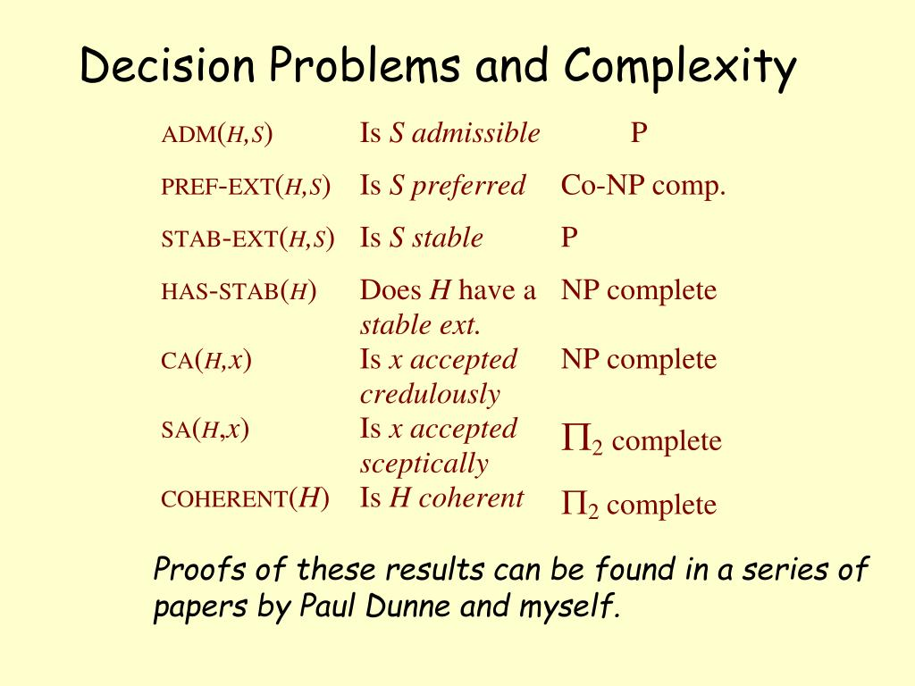 Decision Problems and Complexity