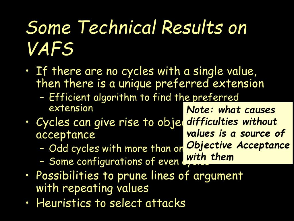 Some Technical Results on VAFS