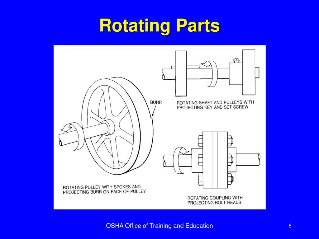 Rotating Parts