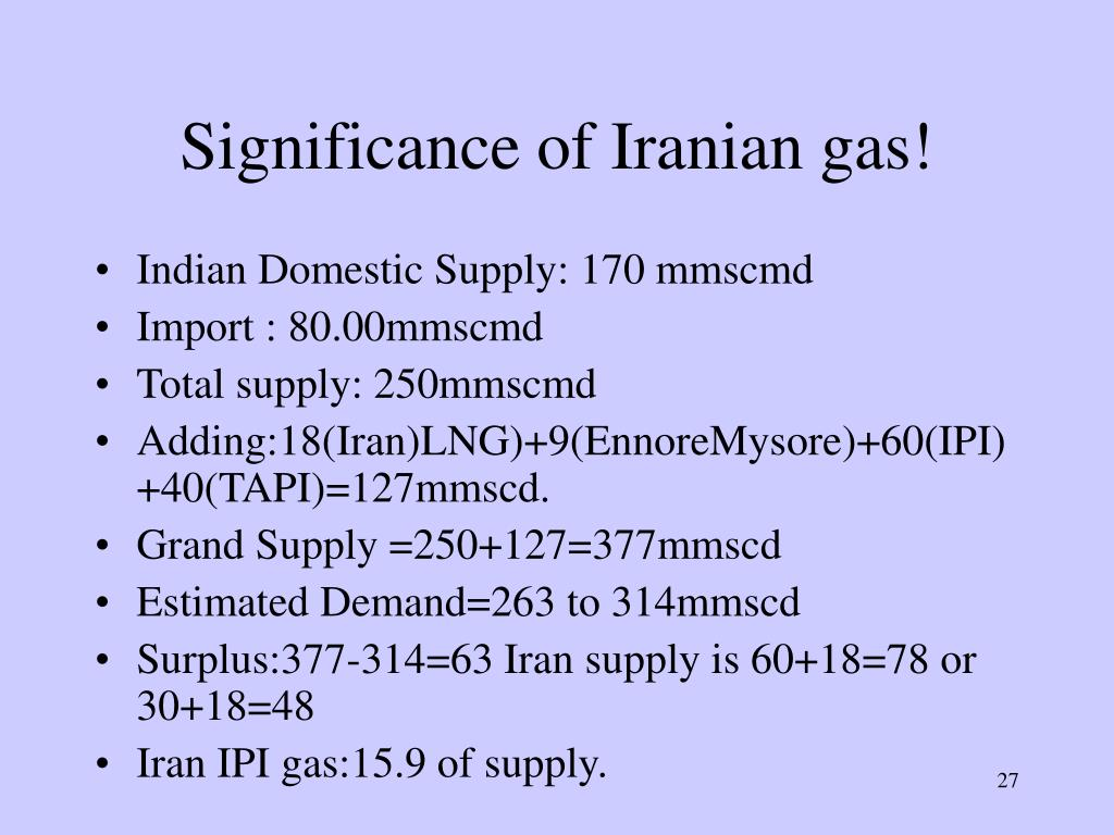 Significance of Iranian gas!