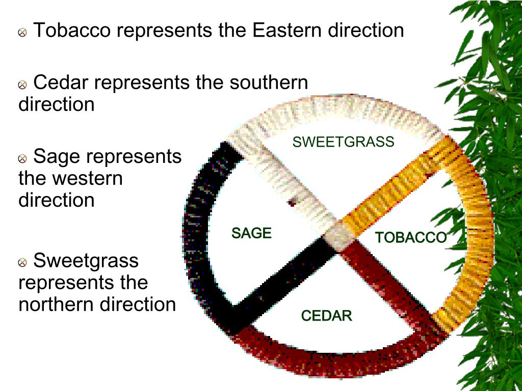 Tobacco represents the Eastern direction