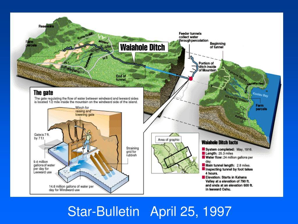 Star-Bulletin   April 25, 1997