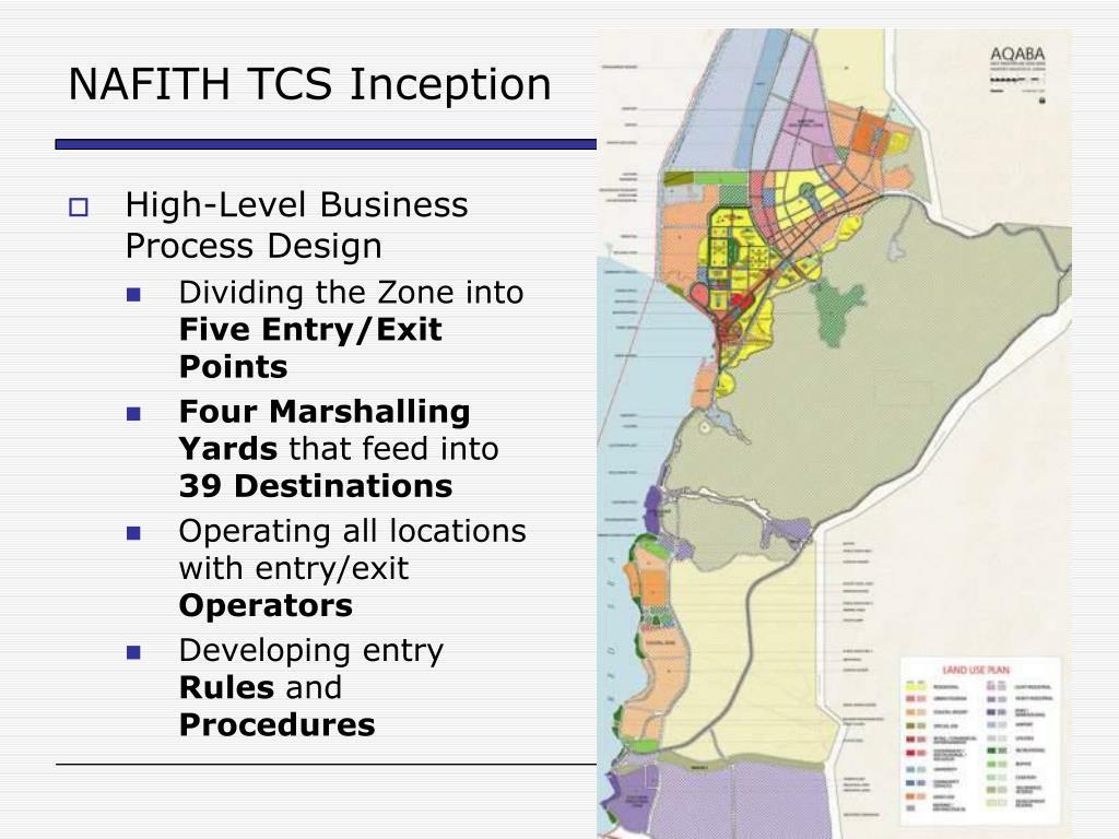 NAFITH TCS Inception