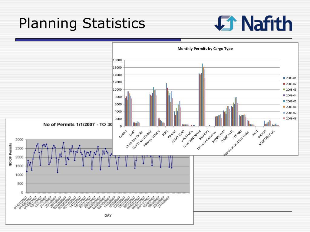 Planning Statistics
