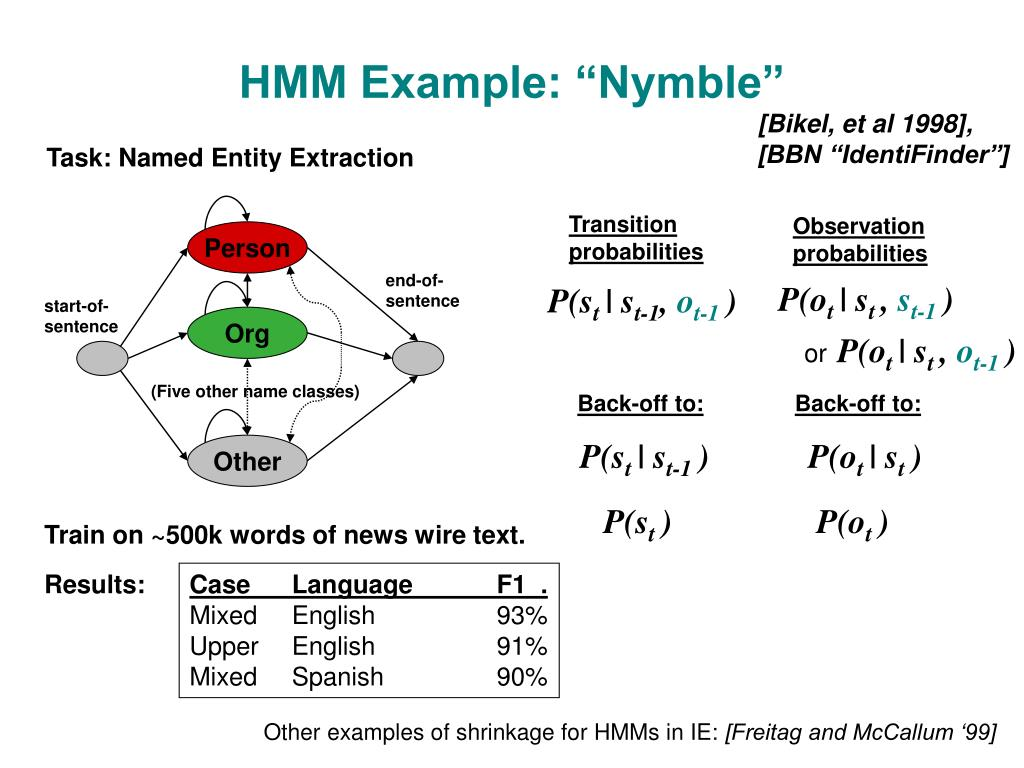 """HMM Example: """"Nymble"""""""