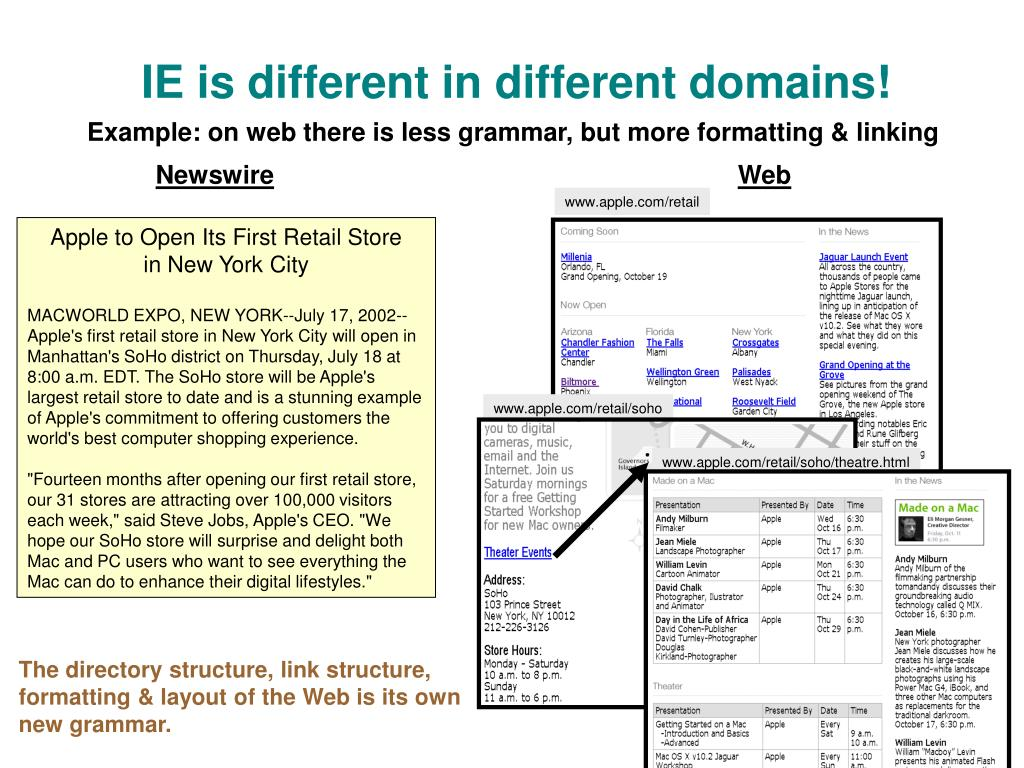 IE is different in different domains!