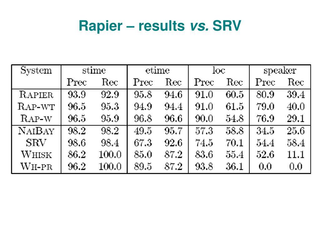 Rapier – results