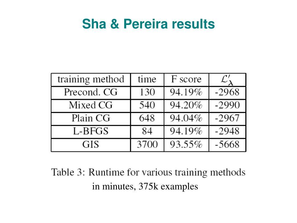Sha & Pereira results