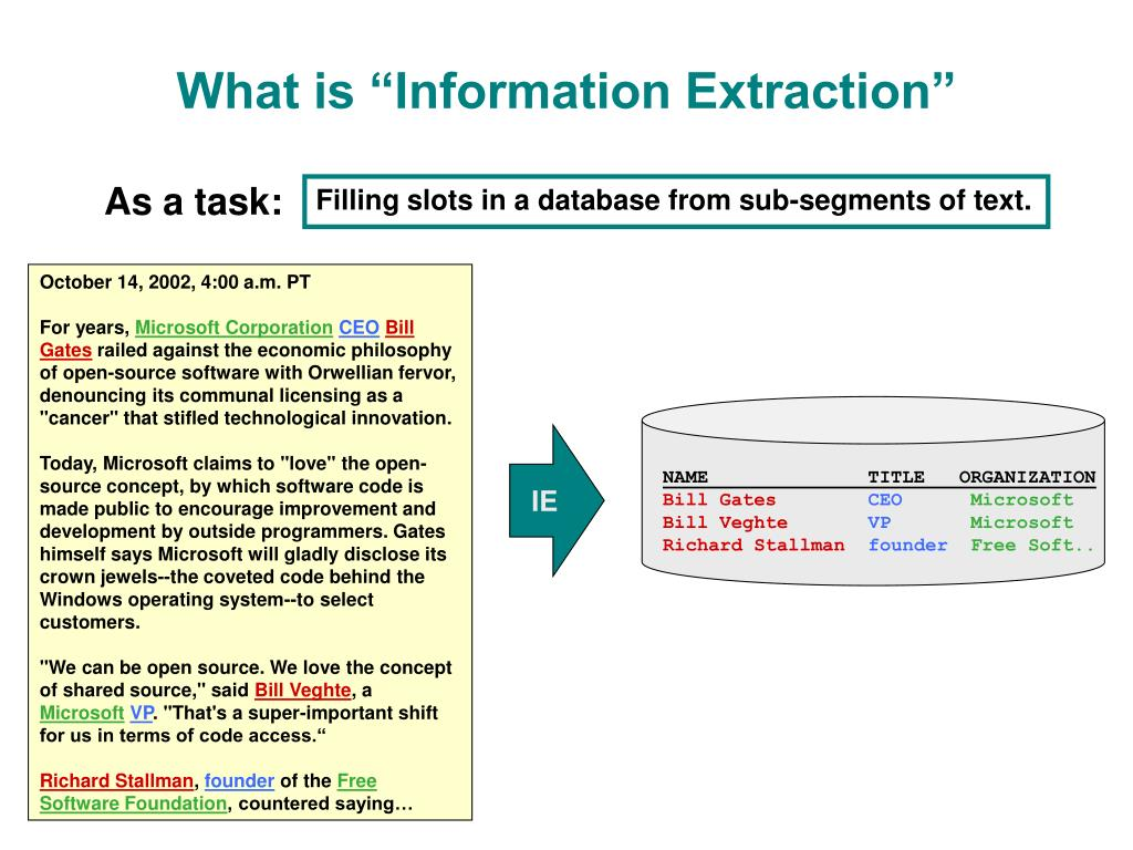 """What is """"Information Extraction"""""""