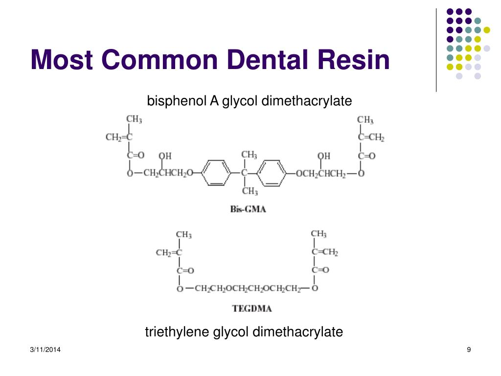 Most Common Dental Resin