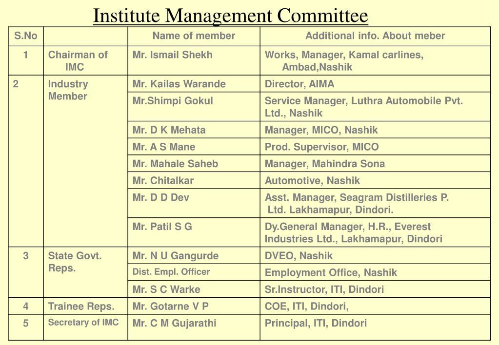 Institute Management Committee