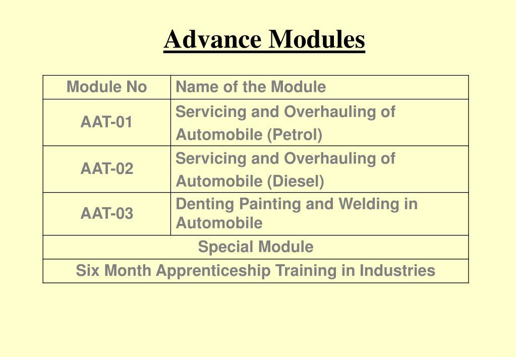 Advance Modules