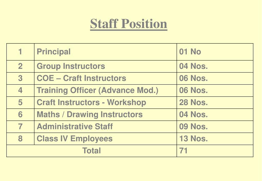 Staff Position
