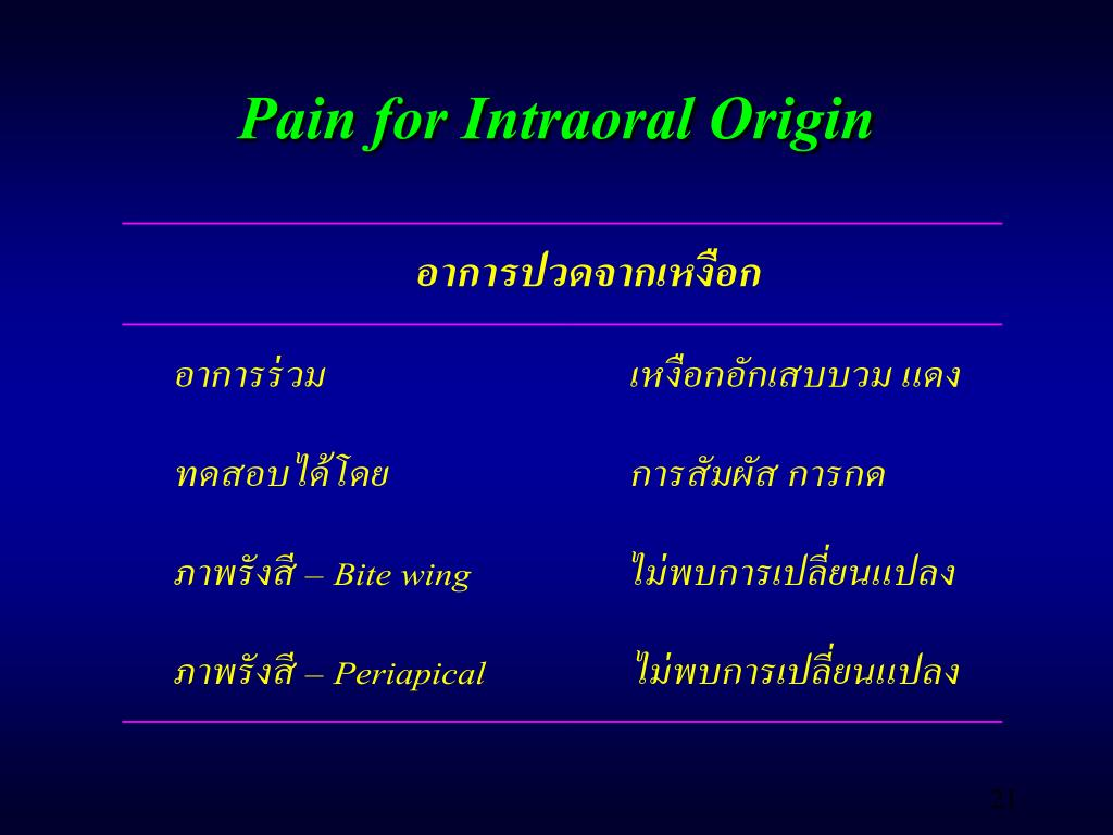 Pain for Intraoral Origin