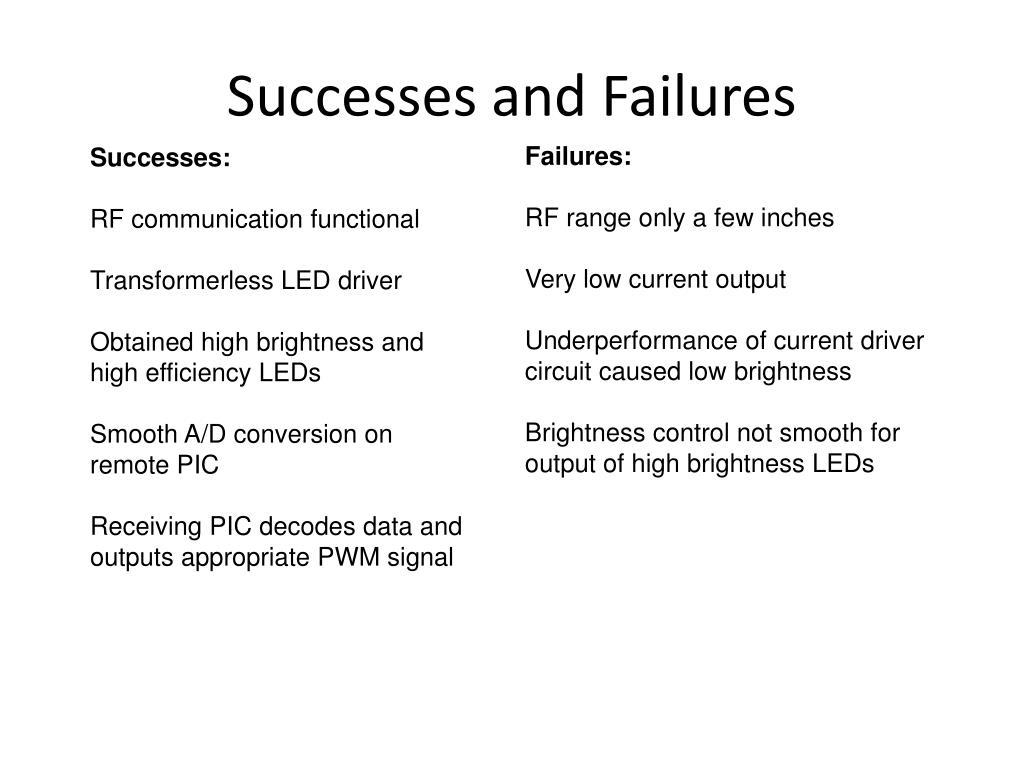 Successes and Failures
