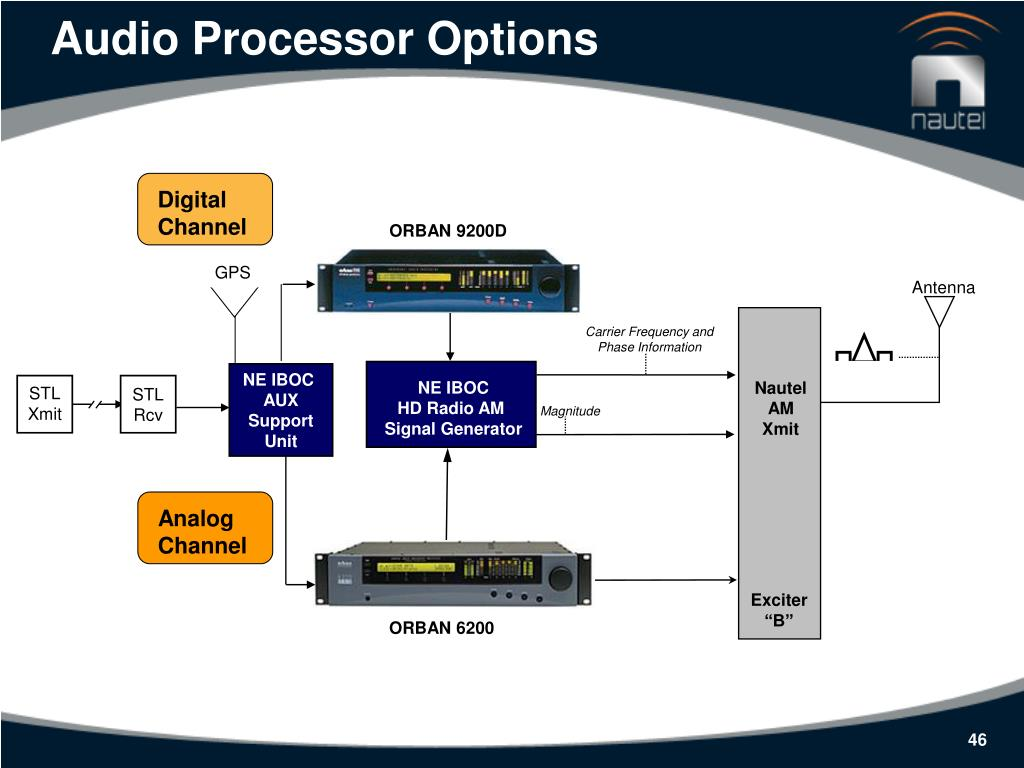 Audio Processor Options