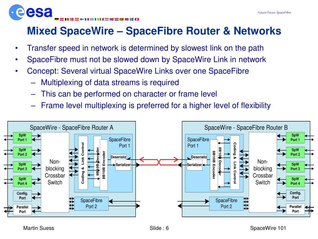 Mixed SpaceWire – SpaceFibre Router & Networks