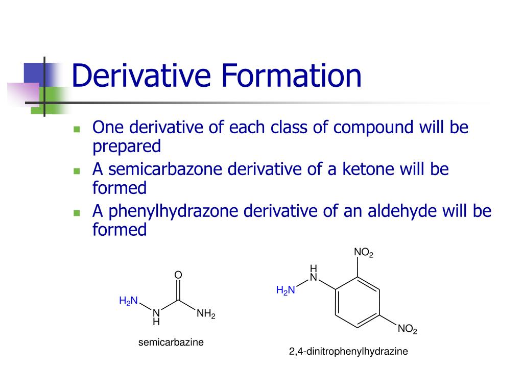 Derivative Formation