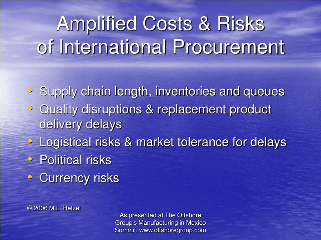 Amplified Costs & Risks